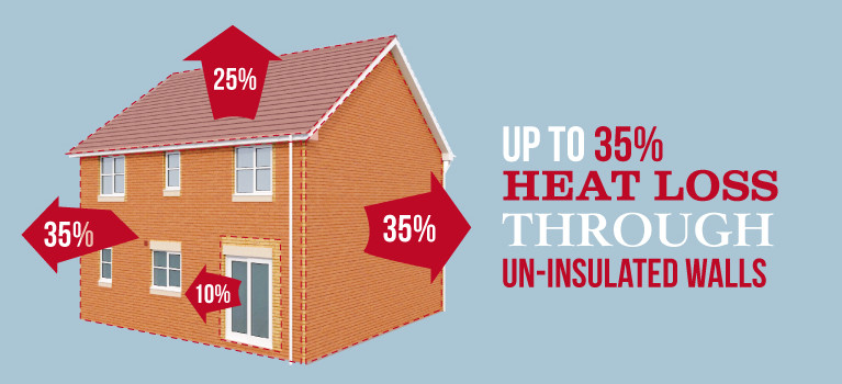Insulation Heat Loss Diagram